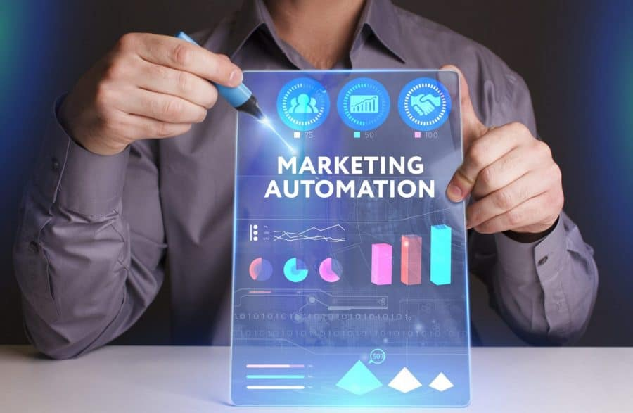 Marketing Automation Digital Representation